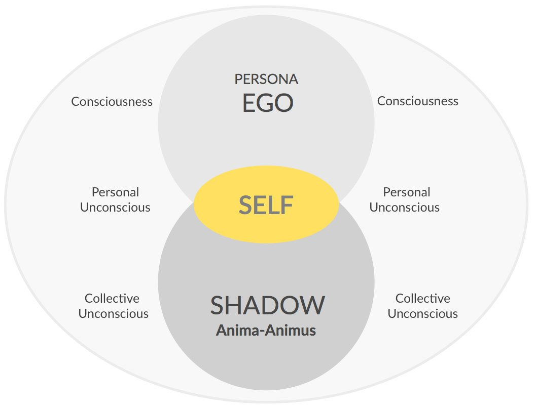 Do Beliefs Shape Our Body? | Kinesiology Concepts